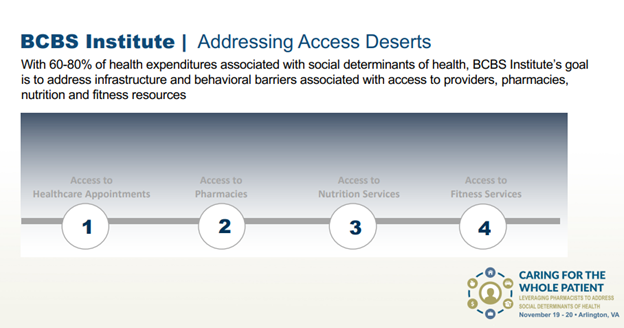 Addressing Access Deserts